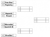 PLAY-OFF 2020